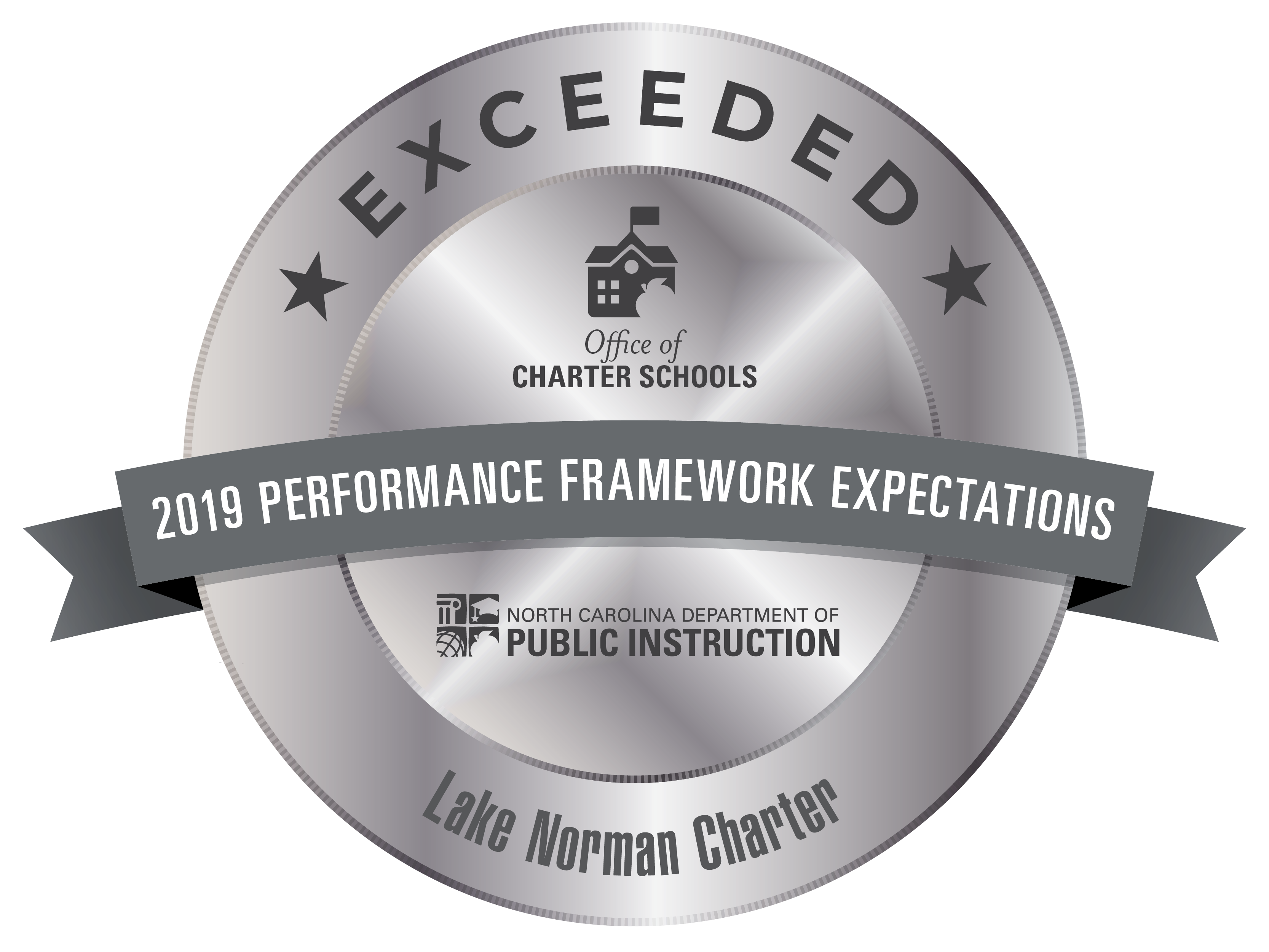 Exceeded Expectations NCDPI